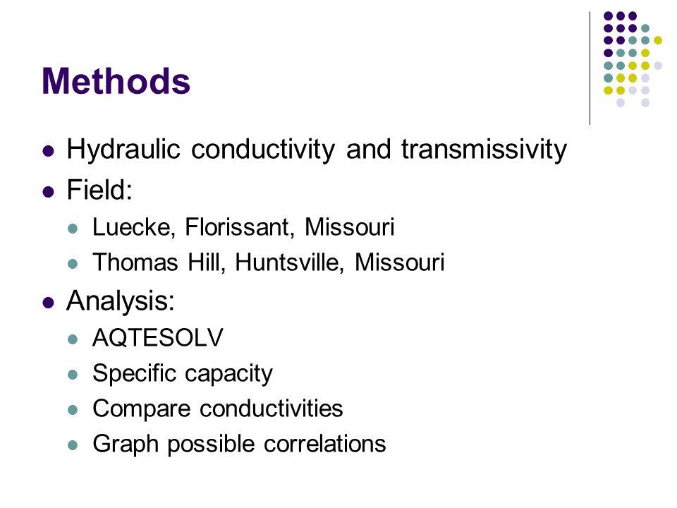 Methods Hydraulic conductivity and transmissivity Field: Luecke, Florissant, Missouri Thomas Hill, Huntsville, Missouri Analysis: AQTESOLV Specific ca