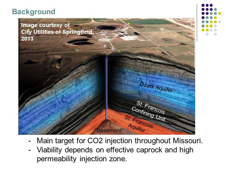 """Background Ozark Aquifer St. Francois Confining Unit St. Francois Aquifer """"Basement"""" -Main target for CO2 injection throughout Missouri. -Viability de"""