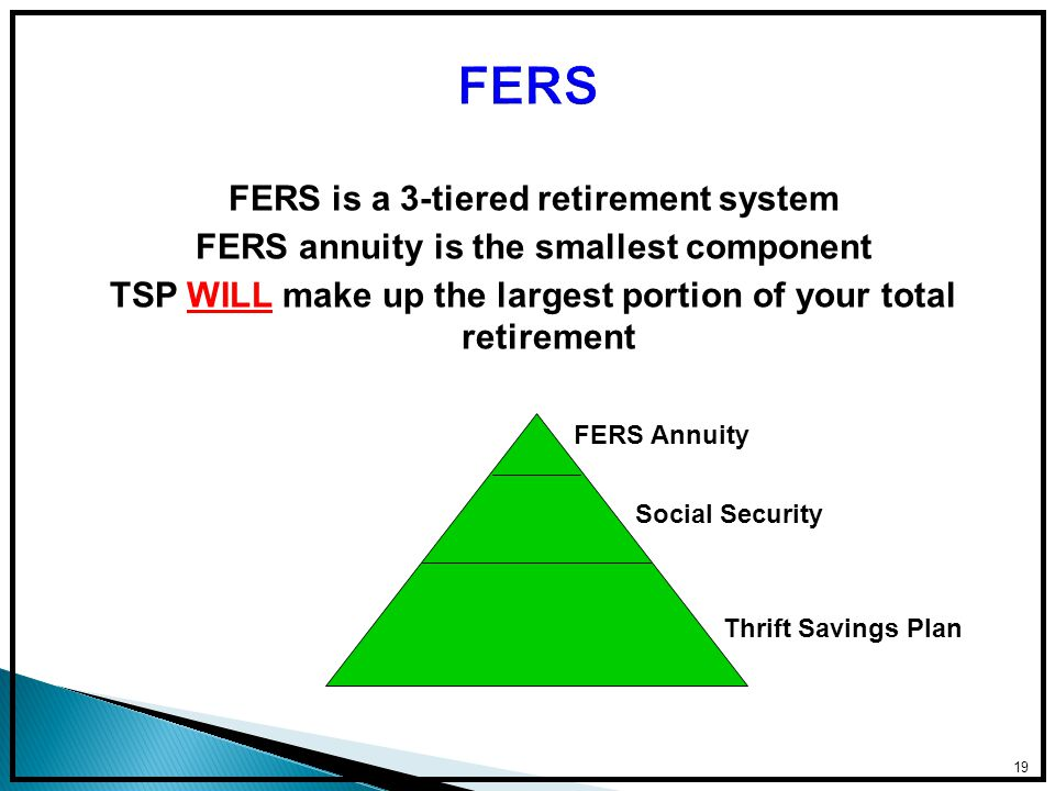FERS is a 3-tiered retirement system FERS annuity is the smallest component TSP WILL make up the largest portion of your total retirement 19 FERS Annuity Social Security Thrift Savings Plan