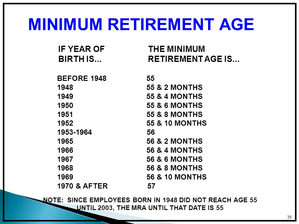 39 MINIMUM RETIREMENT AGE IF YEAR OFTHE MINIMUM BIRTH IS...RETIREMENT AGE IS...