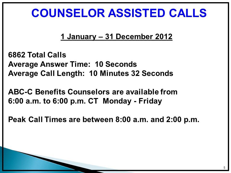 106 To receive more information regarding FSAs, please contact a SHPS counselor.