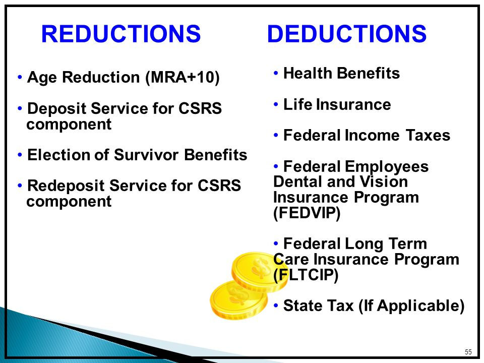 55 Age Reduction (MRA+10) Deposit Service for CSRS component Election of Survivor Benefits Redeposit Service for CSRS component REDUCTIONS Health Benefits Life Insurance Federal Income Taxes Federal Employees Dental and Vision Insurance Program (FEDVIP) Federal Long Term Care Insurance Program (FLTCIP) State Tax (If Applicable) DEDUCTIONS