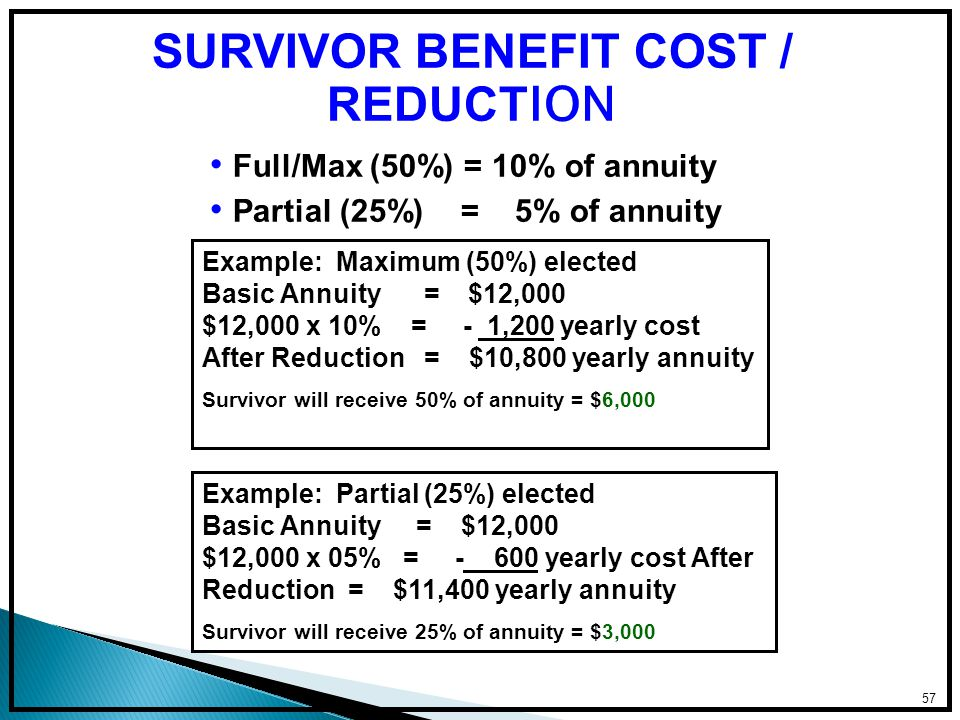 57 SURVIVOR BENEFIT COST / REDUCT ION Full/Max (50%) = 10% of annuity Partial (25%) = 5% of annuity Example: Maximum (50%) elected Basic Annuity = $12,000 $12,000 x 10% = - 1,200 yearly cost After Reduction = $10,800 yearly annuity Survivor will receive 50% of annuity = $6,000 Example: Partial (25%) elected Basic Annuity = $12,000 $12,000 x 05% = - 600 yearly cost After Reduction = $11,400 yearly annuity Survivor will receive 25% of annuity = $3,000