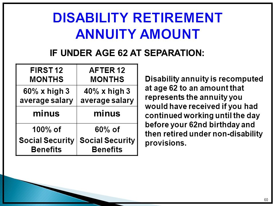 FIRST 12 MONTHS AFTER 12 MONTHS 60% x high 3 average salary 40% x high 3 average salary minus 100% of Social Security Benefits 60% of Social Security Benefits 60 IF UNDER AGE 62 AT SEPARATION: Disability annuity is recomputed at age 62 to an amount that represents the annuity you would have received if you had continued working until the day before your 62nd birthday and then retired under non-disability provisions.