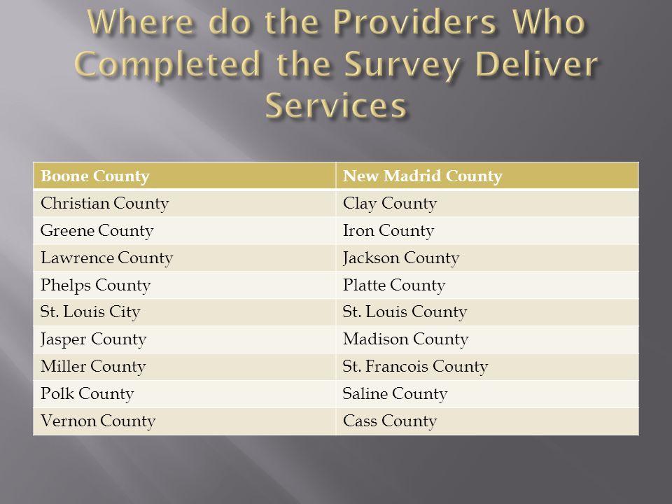 Boone CountyNew Madrid County Christian CountyClay County Greene CountyIron County Lawrence CountyJackson County Phelps CountyPlatte County St.