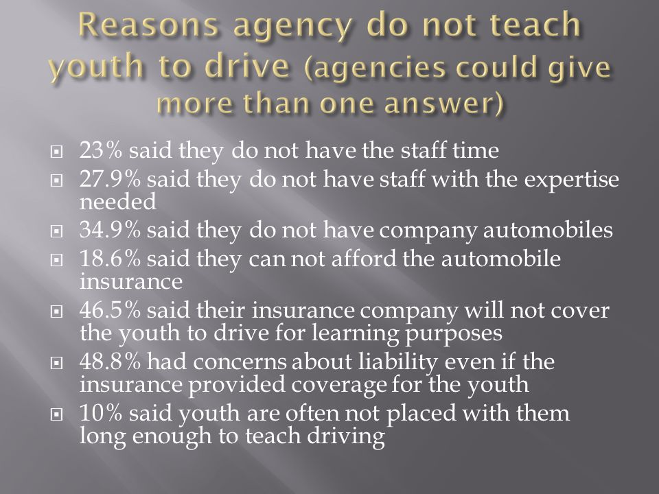  23% said they do not have the staff time  27.9% said they do not have staff with the expertise needed  34.9% said they do not have company automobiles  18.6% said they can not afford the automobile insurance  46.5% said their insurance company will not cover the youth to drive for learning purposes  48.8% had concerns about liability even if the insurance provided coverage for the youth  10% said youth are often not placed with them long enough to teach driving