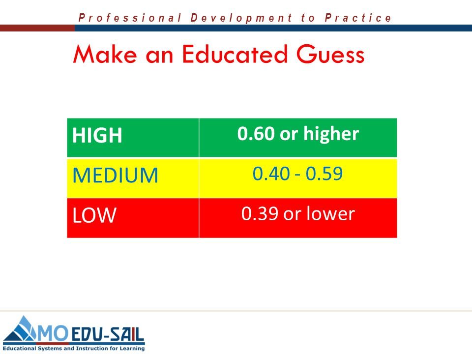 """Professional Development to Practice Make an Educated Guess Work alone, with a partner, or as a small group to determine the """"Barometer"""" placement – h"""