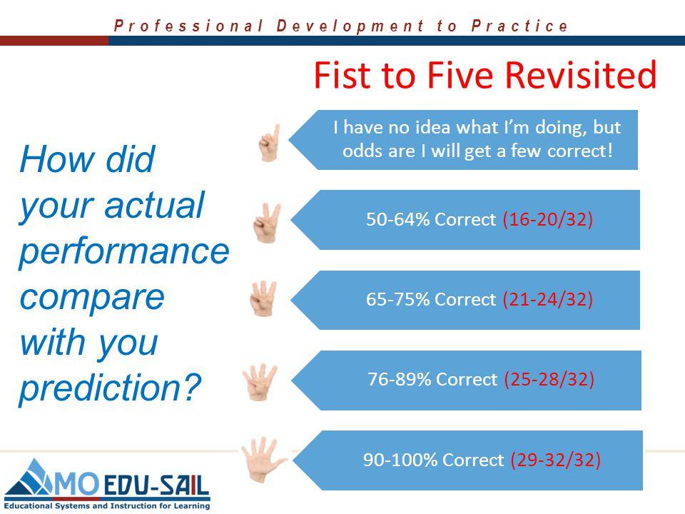 Professional Development to Practice Influence Rank (x/150) Effect Size High-Medium- Low Teacher Subject Matter Knowledge 136 0.09 Low Student-Teacher