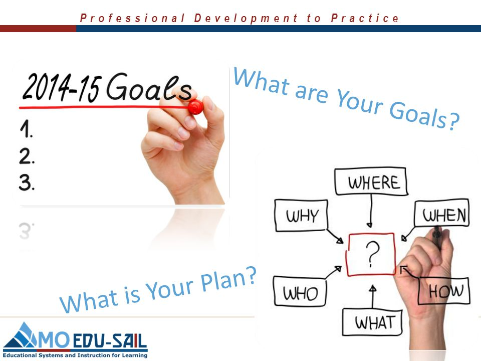 Professional Development to Practice Final Reflection  Most important thing you learned and why?  One thing you learned that surprised you and why?