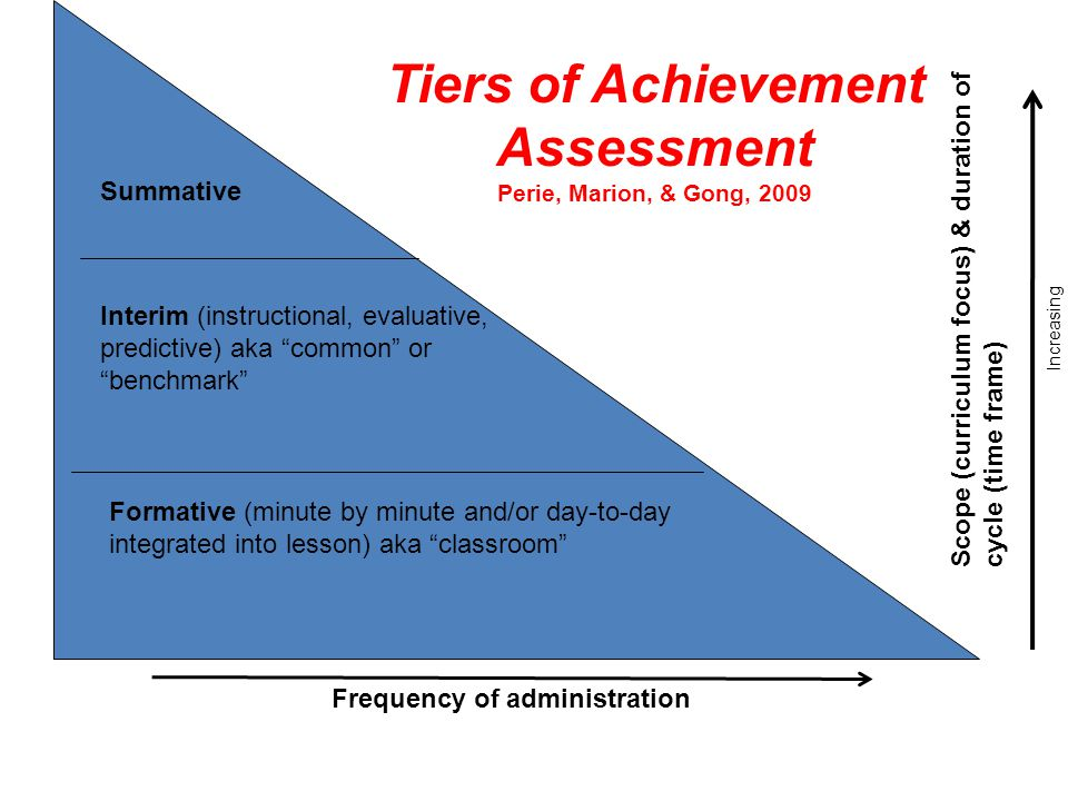 Frequency of administration Scope (curriculum focus) & duration of cycle (time frame) Summative Interim (instructional, evaluative, predictive) aka common or benchmark Formative (minute by minute and/or day-to-day integrated into lesson) aka classroom Tiers of Achievement Assessment Perie, Marion, & Gong, 2009 Increasing
