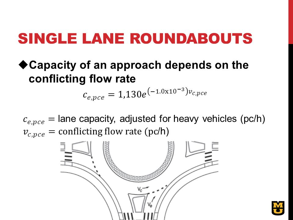 SINGLE LANE ROUNDABOUTS  Capacity of an approach depends on the conflicting flow rate