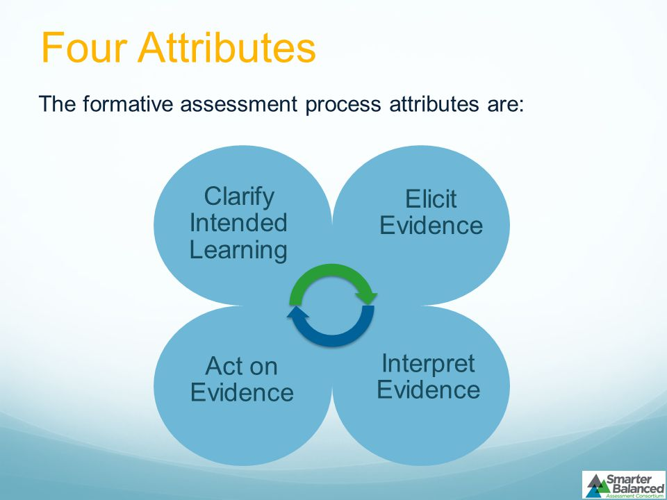 Four Attributes The formative assessment process attributes are: Clarify Intended Learning Elicit Evidence Act on Evidence Interpret Evidence