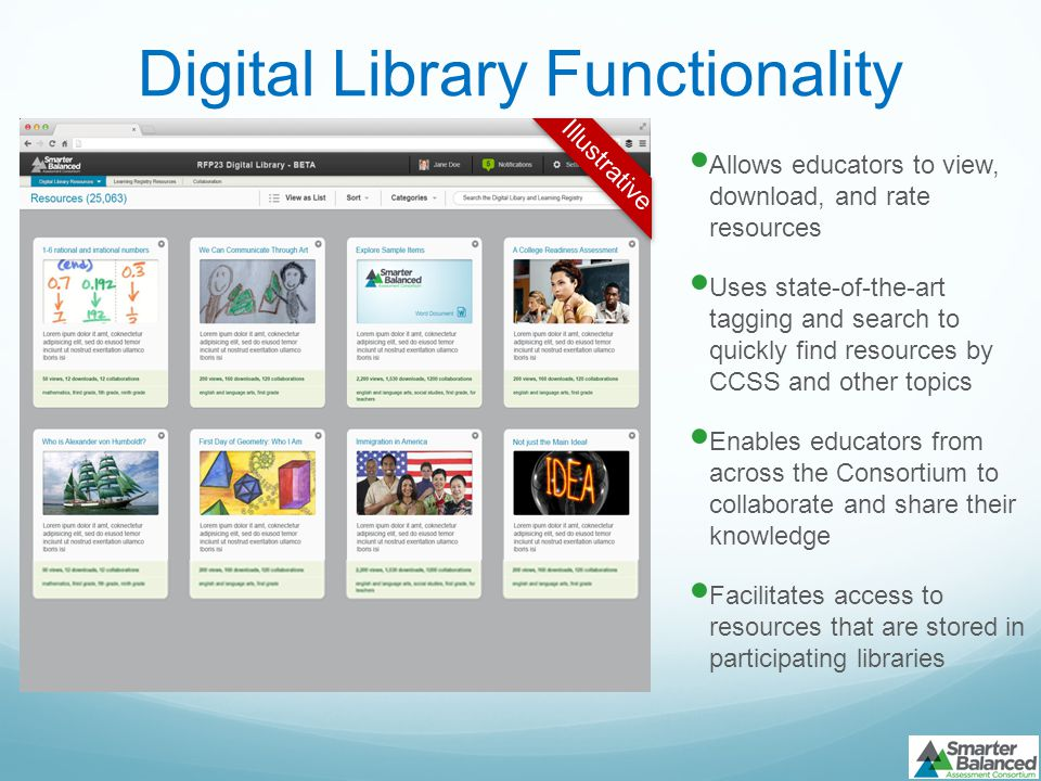 Digital Library Functionality Allows educators to view, download, and rate resources Uses state-of-the-art tagging and search to quickly find resources by CCSS and other topics Enables educators from across the Consortium to collaborate and share their knowledge Facilitates access to resources that are stored in participating libraries Illustrative