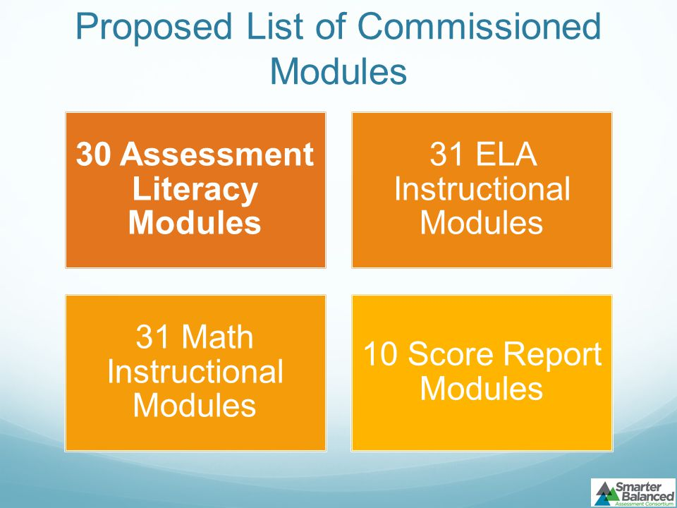 Proposed List of Commissioned Modules 30 Assessment Literacy Modules 31 ELA Instructional Modules 31 Math Instructional Modules 10 Score Report Modules