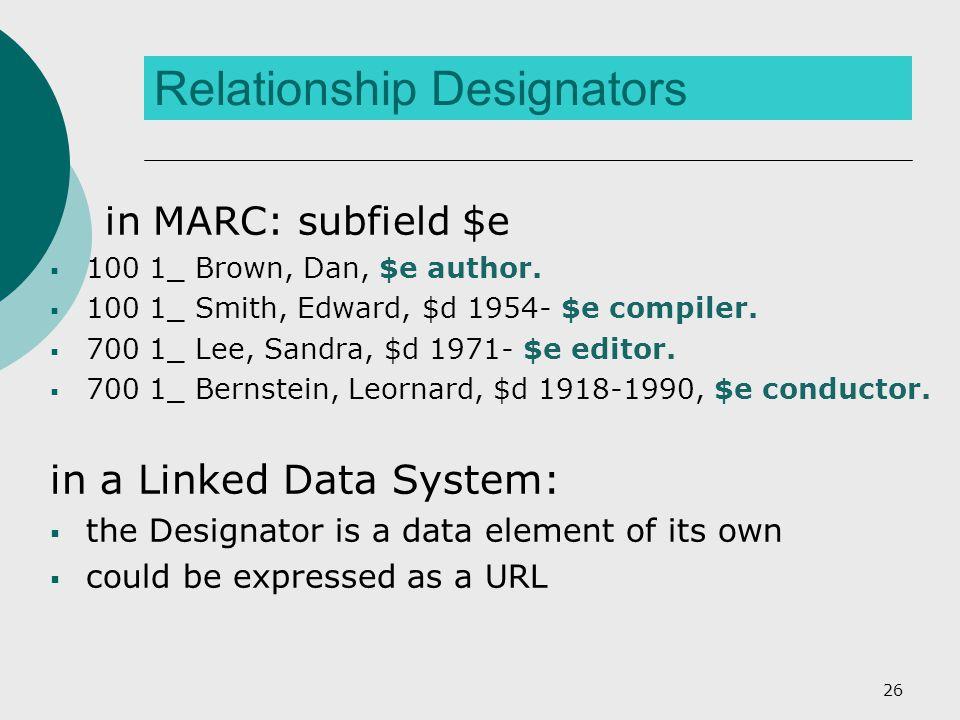 Relationship Designators in MARC: subfield $e  100 1_ Brown, Dan, $e author.  100 1_ Smith, Edward, $d 1954- $e compiler.  700 1_ Lee, Sandra, $d 1