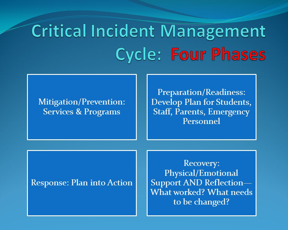 Mitigation/Prevention: Services & Programs Preparation/Readiness: Develop Plan for Students, Staff, Parents, Emergency Personnel Response: Plan into Action Recovery: Physical/Emotional Support AND Reflection— What worked.