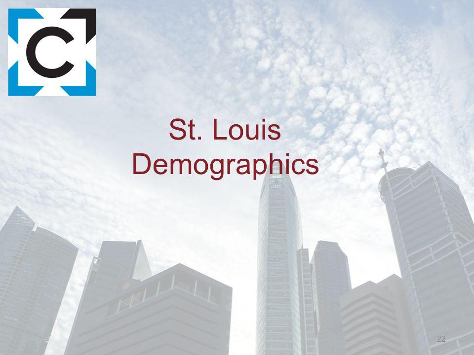 St. Louis Demographics 22