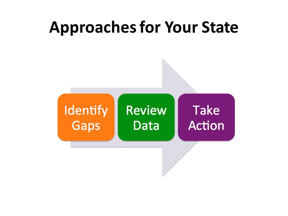 Approaches for Your State