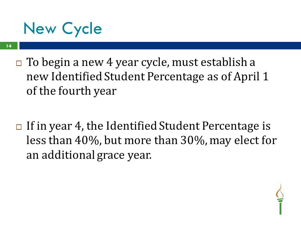 New Cycle  To begin a new 4 year cycle, must establish a new Identified Student Percentage as of April 1 of the fourth year  If in year 4, the Ident