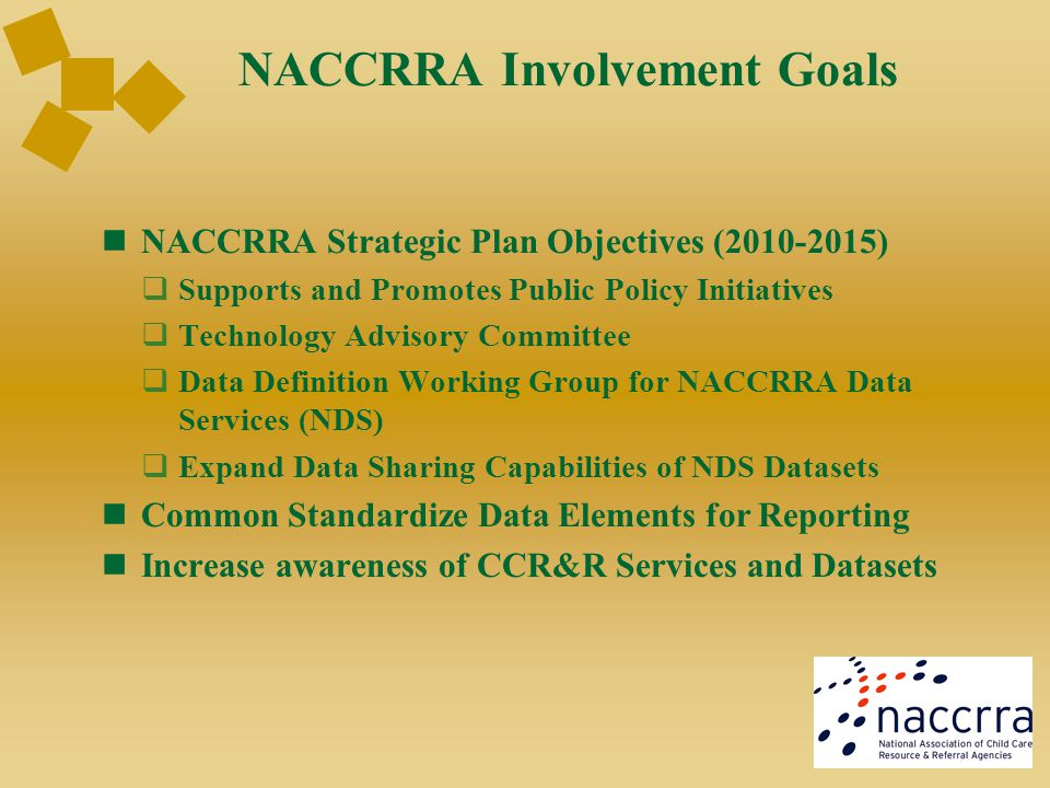 NACCRRA Involvement Goals NACCRRA Strategic Plan Objectives (2010-2015)  Supports and Promotes Public Policy Initiatives  Technology Advisory Commit