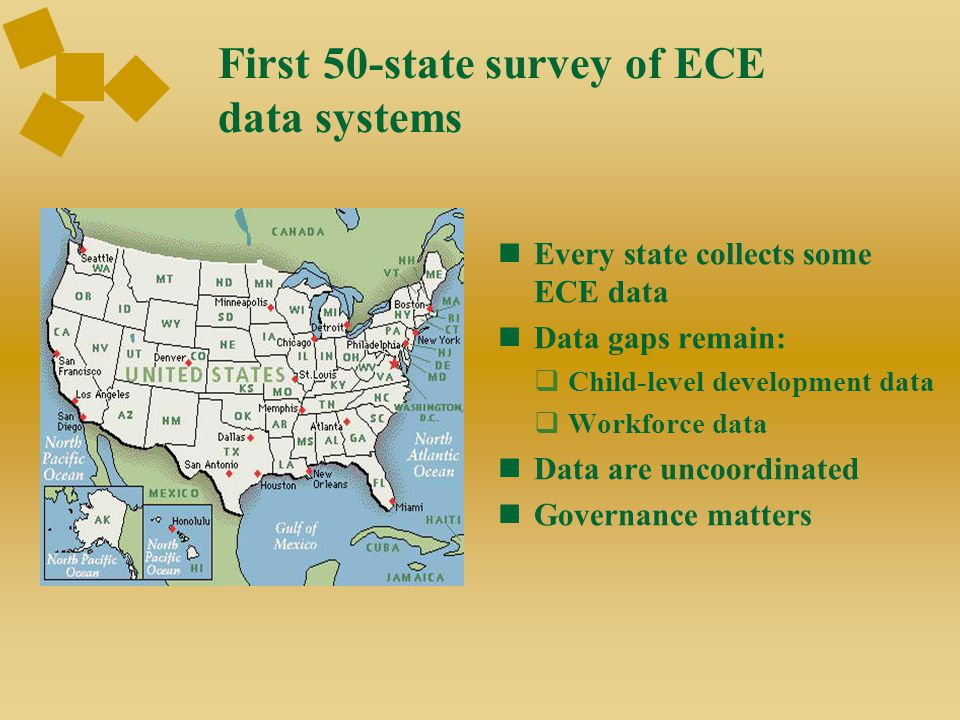 Aligning across ECE workforce data systems Three major, field-based points of workforce data collection within states/regions:  National Registry Alliance  NACCRRAWare/T-TAM  T.E.A.C.H.