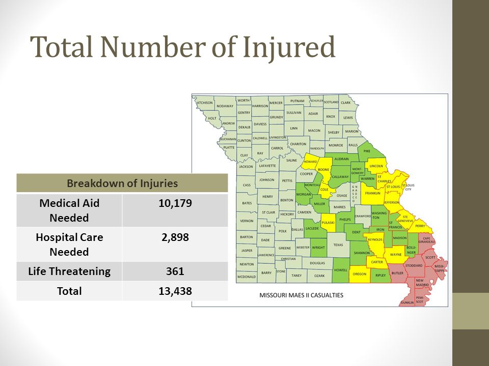 Total Number of Injured Breakdown of Injuries Medical Aid Needed 10,179 Hospital Care Needed 2,898 Life Threatening361 Total13,438