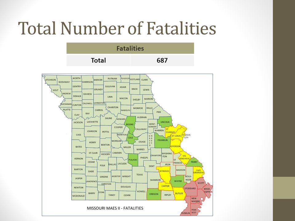 Total Number of Fatalities Fatalities Total687