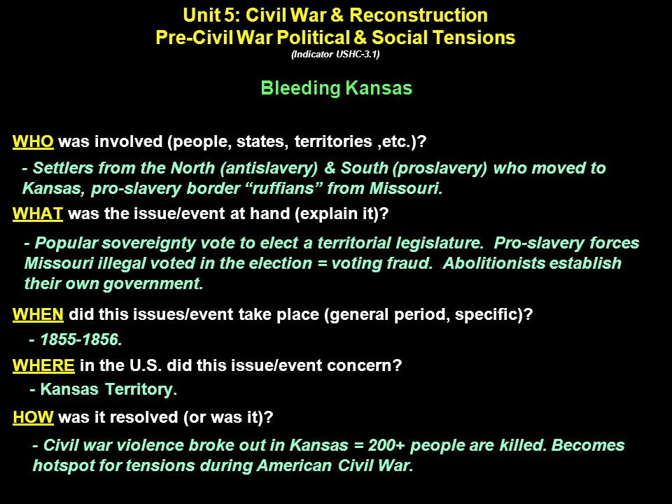 WHO was involved (people, states, territories,etc.).
