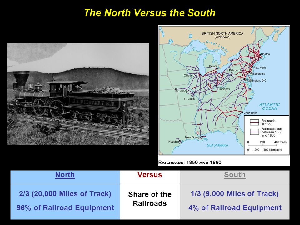 The North Versus the South NorthVersusSouth Share of the Railroads 2/3 (20,000 Miles of Track) 96% of Railroad Equipment 1/3 (9,000 Miles of Track) 4% of Railroad Equipment