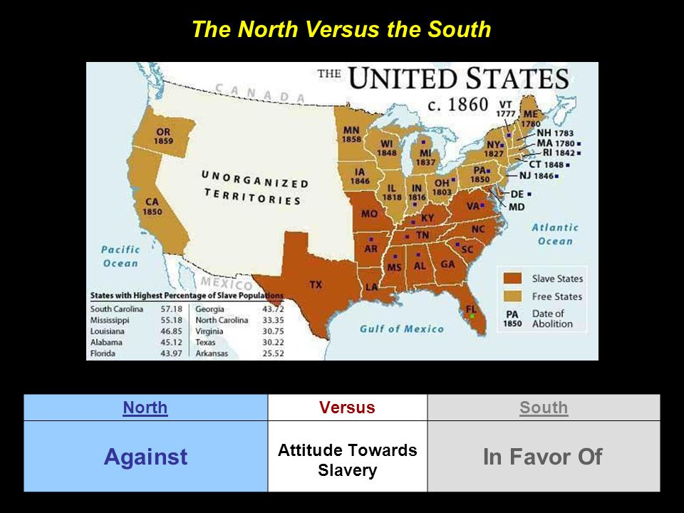 The North Versus the South NorthVersusSouth Attitude Towards Slavery AgainstIn Favor Of