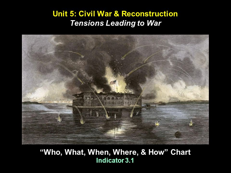 Unit 5: Civil War & Reconstruction Tensions Leading to War Who, What, When, Where, & How Chart Indicator 3.1