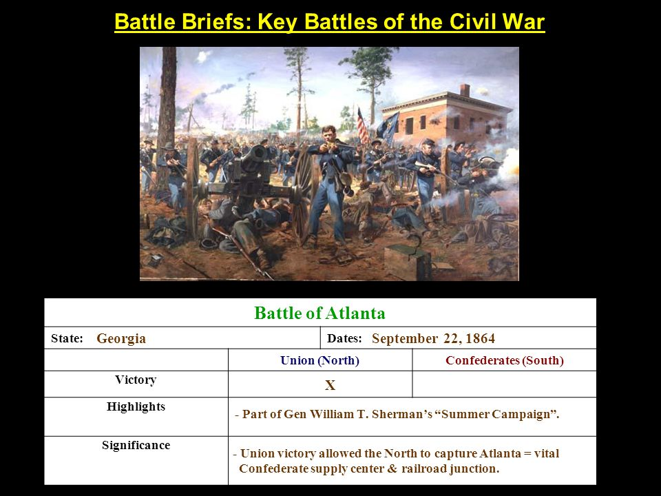 Battle Briefs: Key Battles of the Civil War Battle of Atlanta State:Dates: Union (North)Confederates (South) Victory Highlights Significance GeorgiaSeptember 22, 1864 X - Part of Gen William T.
