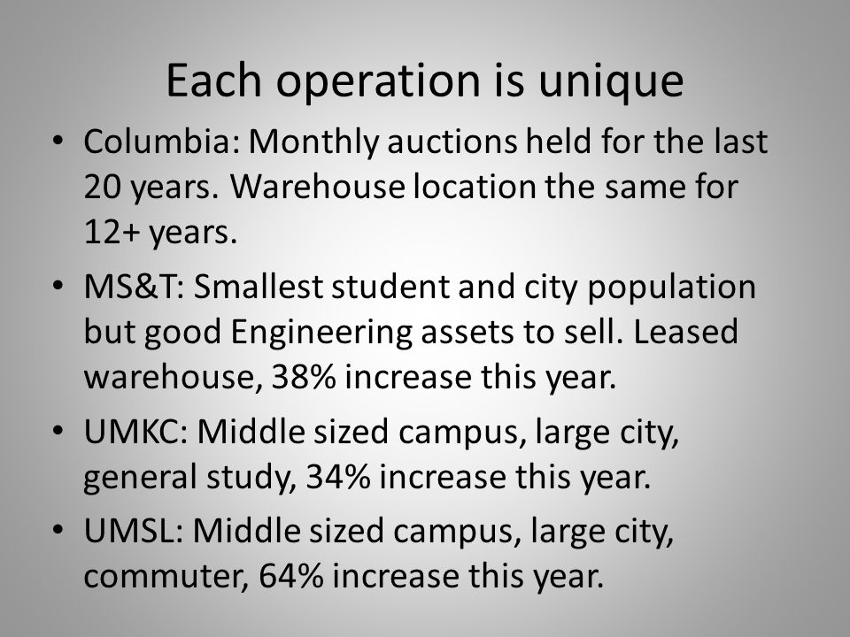 Each operation is unique Columbia: Monthly auctions held for the last 20 years.