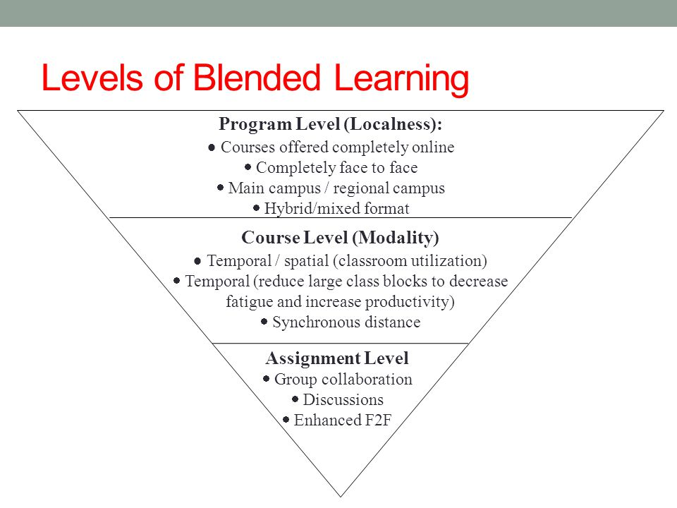 Levels of Blended Learning Program Level (Localness):  Courses offered completely online  Completely face to face  Main campus / regional campus  Hybrid/mixed format Course Level (Modality)  Temporal / spatial (classroom utilization)  Temporal (reduce large class blocks to decrease fatigue and increase productivity)  Synchronous distance Assignment Level  Group collaboration  Discussions  Enhanced F2F