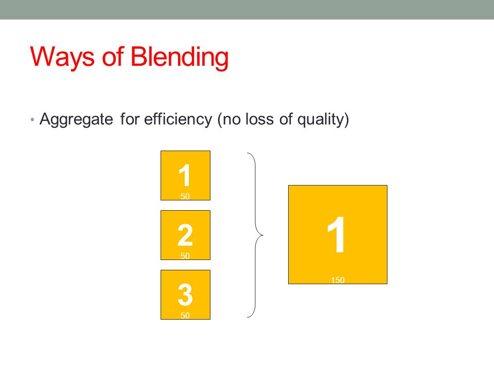 Ways of Blending Aggregate for efficiency (no loss of quality) 1 2 3 50 1 150