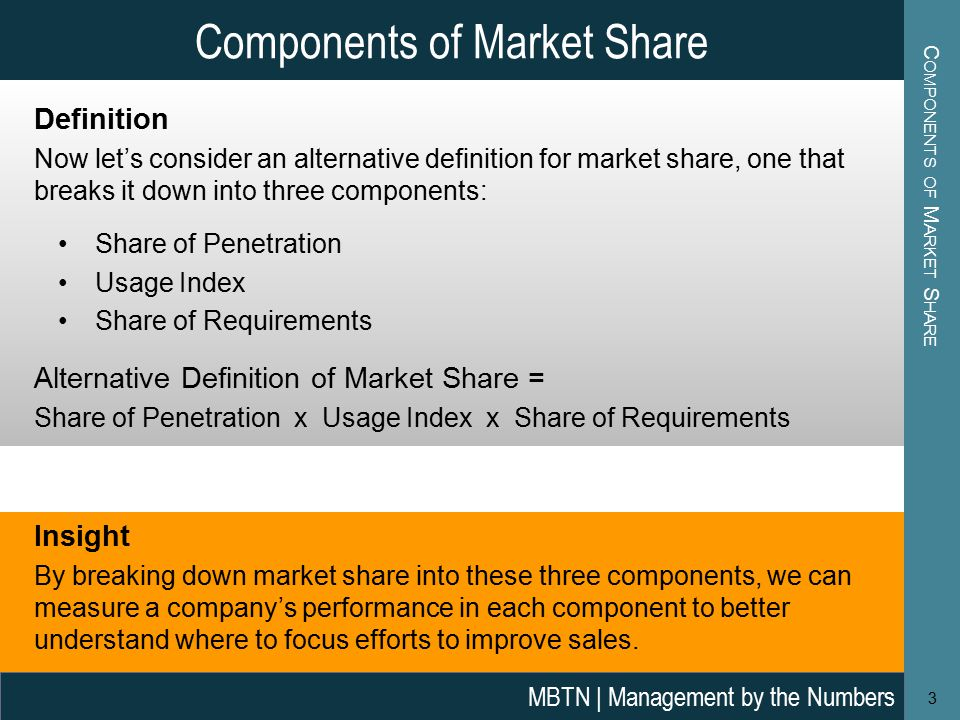 Components of Market Share C OMPONENTS OF M ARKET S HARE Insight By breaking down market share into these three components, we can measure a company's performance in each component to better understand where to focus efforts to improve sales.