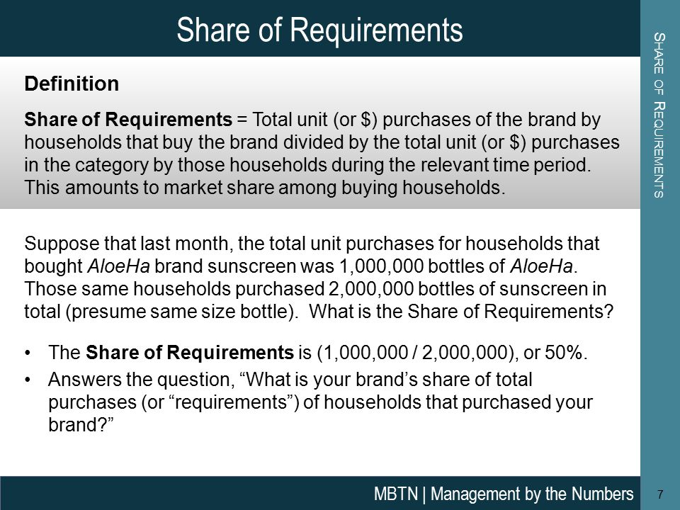 Share of Requirements Suppose that last month, the total unit purchases for households that bought AloeHa brand sunscreen was 1,000,000 bottles of AloeHa.