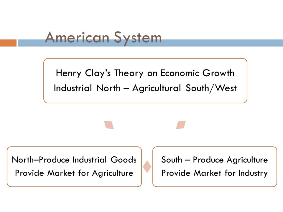 American System Henry Clay's Theory on Economic Growth Industrial North – Agricultural South/West South – Produce Agriculture Provide Market for Industry North–Produce Industrial Goods Provide Market for Agriculture