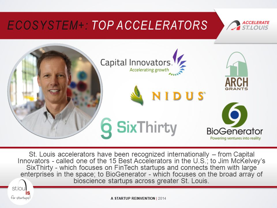 ECOSYSTEM+: TOP ACCELERATORS A STARTUP REINVENTION | 2014 St. Louis accelerators have been recognized internationally – from Capital Innovators - call