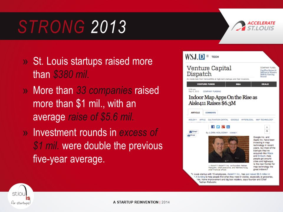 STRONG 2013 »St. Louis startups raised more than $380 mil.