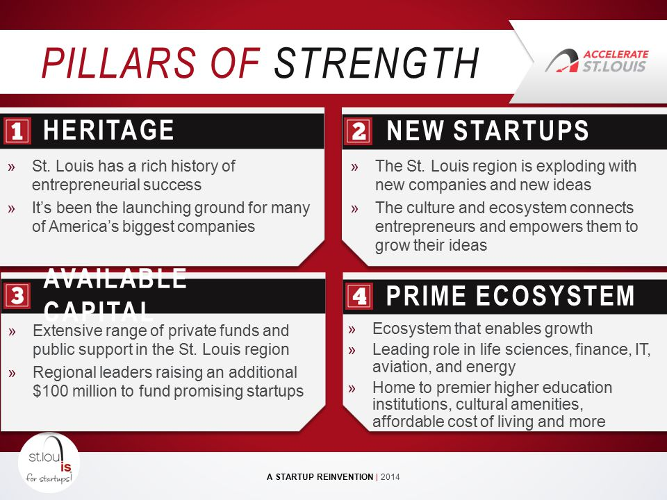 PILLARS OF STRENGTH A STARTUP REINVENTION | 2014 HERITAGE »St. Louis has a rich history of entrepreneurial success »It's been the launching ground for