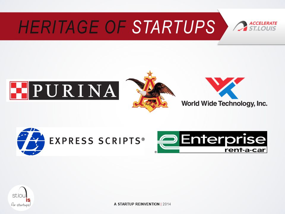 HERITAGE OF STARTUPS A STARTUP REINVENTION | 2014