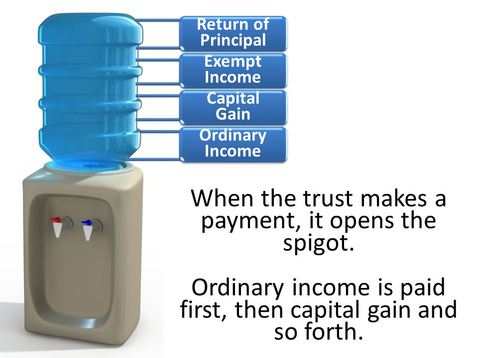 Return of Principal Exempt Income Capital Gain Ordinary Income When the trust makes a payment, it opens the spigot.