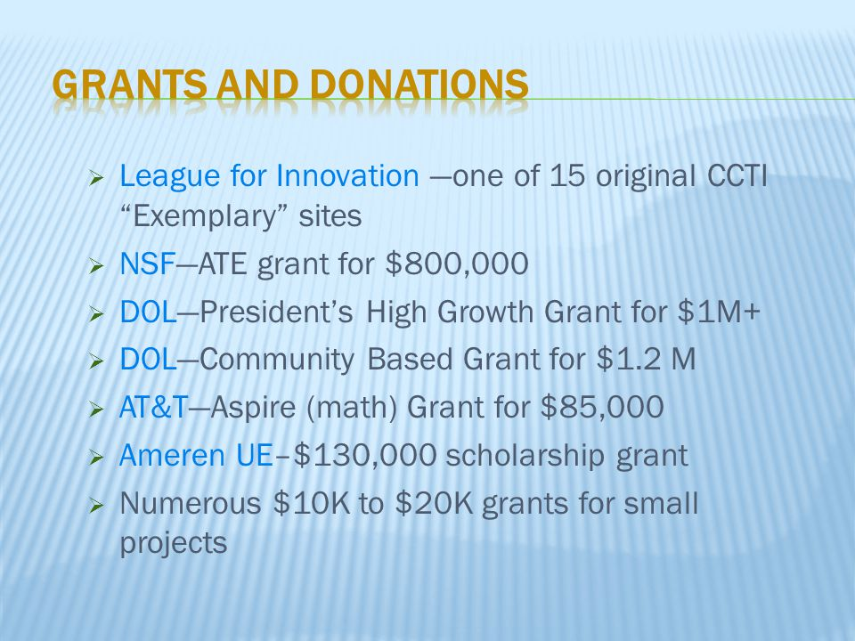  League for Innovation —one of 15 original CCTI Exemplary sites  NSF—ATE grant for $800,000  DOL—President's High Growth Grant for $1M+  DOL—Community Based Grant for $1.2 M  AT&T—Aspire (math) Grant for $85,000  Ameren UE–$130,000 scholarship grant  Numerous $10K to $20K grants for small projects