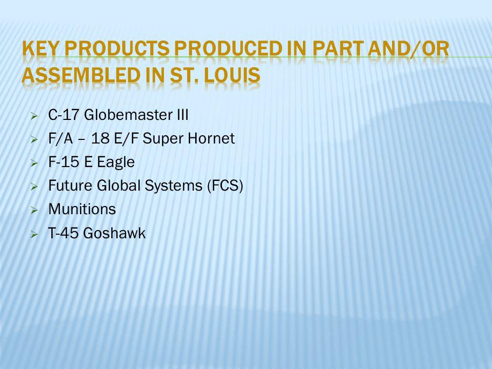  C-17 Globemaster III  F/A – 18 E/F Super Hornet  F-15 E Eagle  Future Global Systems (FCS)  Munitions  T-45 Goshawk