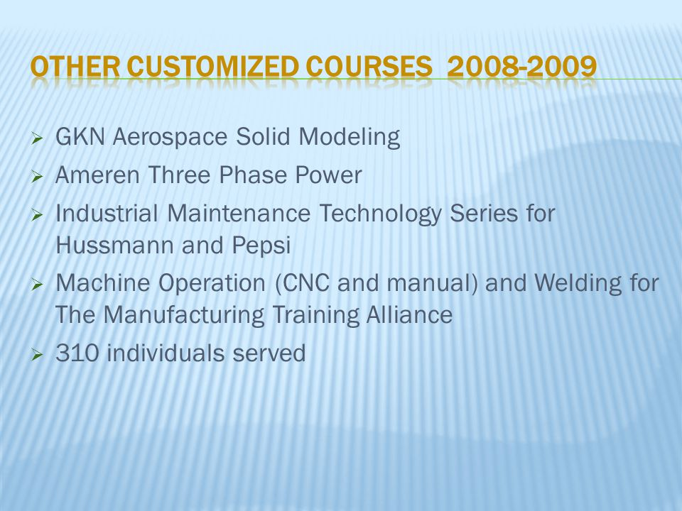 GKN Aerospace Solid Modeling  Ameren Three Phase Power  Industrial Maintenance Technology Series for Hussmann and Pepsi  Machine Operation (CNC and manual) and Welding for The Manufacturing Training Alliance  310 individuals served