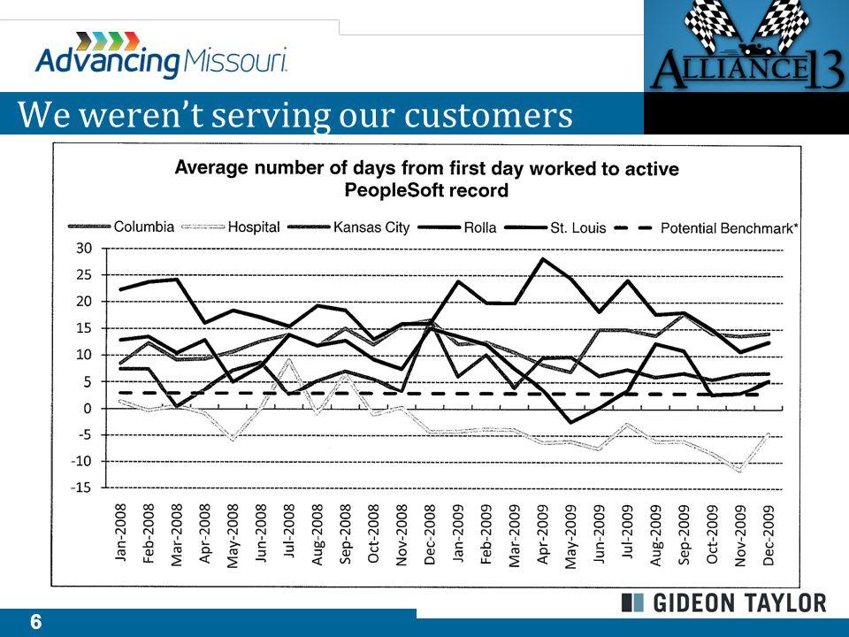 6 We weren't serving our customers