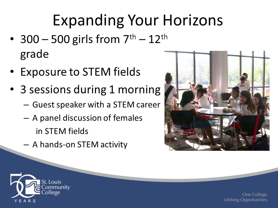 Expanding Your Horizons 300 – 500 girls from 7 th – 12 th grade Exposure to STEM fields 3 sessions during 1 morning – Guest speaker with a STEM career – A panel discussion of females in STEM fields – A hands-on STEM activity