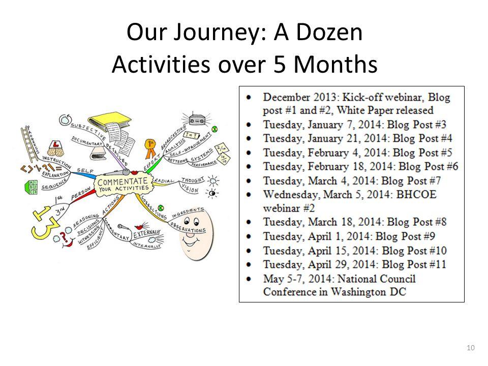 Our Journey: A Dozen Activities over 5 Months 10