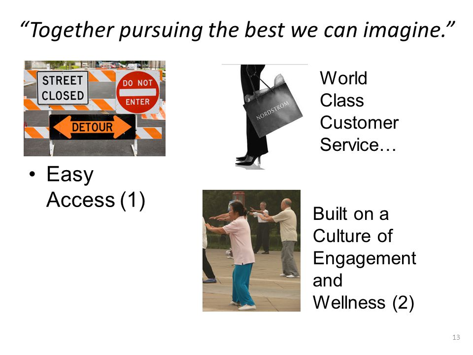 Together pursuing the best we can imagine. Easy Access (1) World Class Customer Service… Built on a Culture of Engagement and Wellness (2) 13